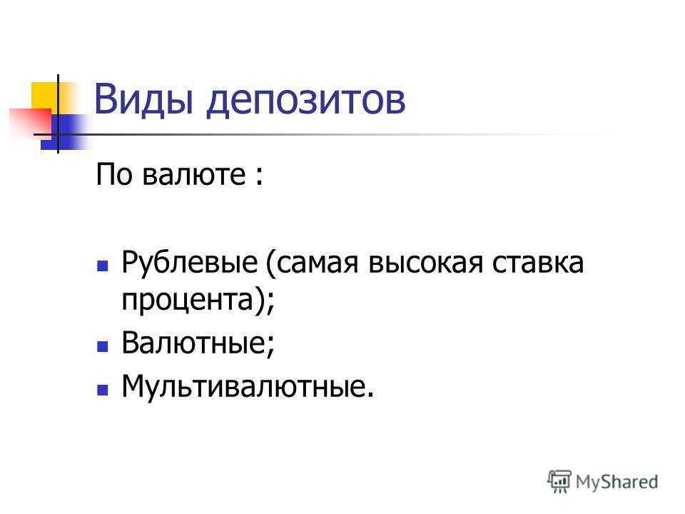 Виды депозитов По валюте : Рублевые (самая высокая ставка процента); Валютные; Мультивалютные.