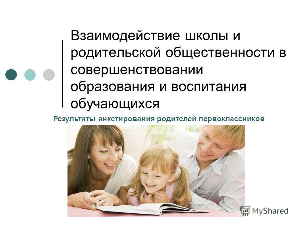 Взаимодействие школы и родительской общественности в совершенствовании образования и воспитания обучающихся Результаты анкетирования родителей первоклассников