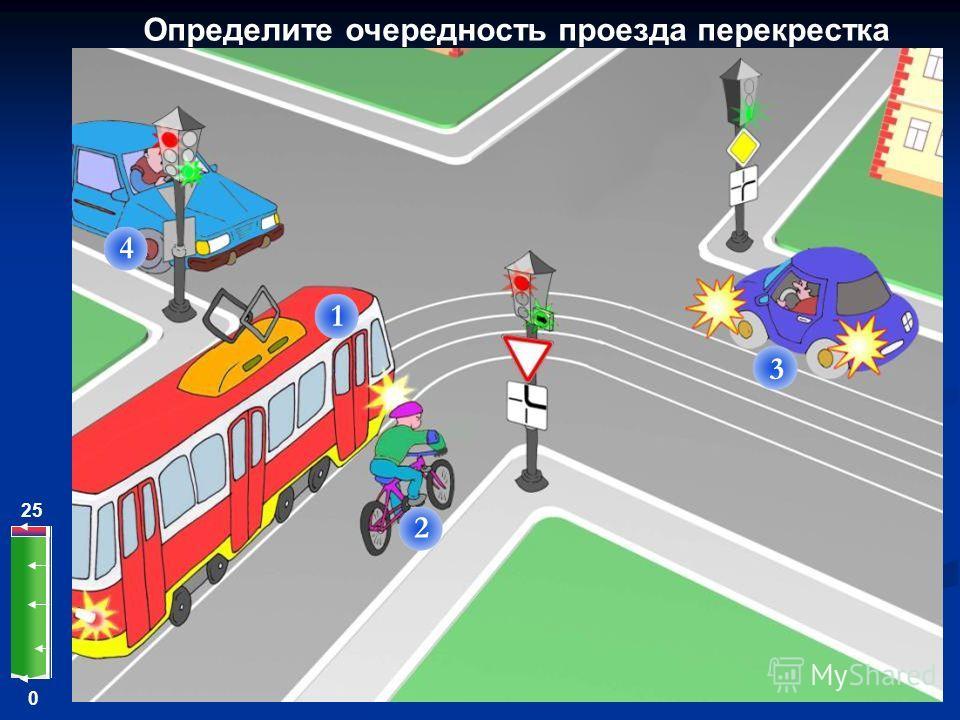 0 25 Определите очередность проезда перекрестка 1 2 3 4