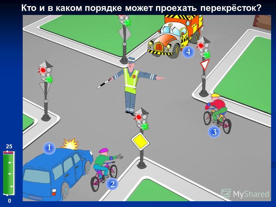 0 25 Кто и в каком порядке может проехать перекрёсток? 2 1 3 4