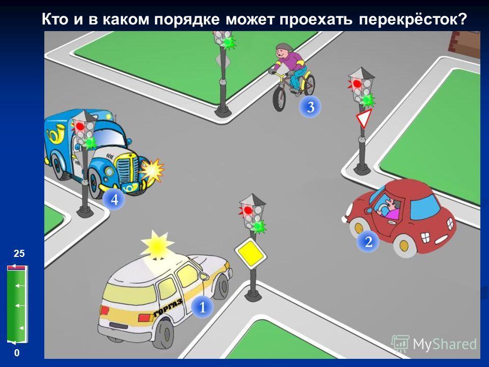 25 0 Кто и в каком порядке может проехать перекрёсток? 1 4 2 3