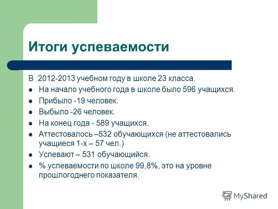 Итоги успеваемости В 2012-2013 учебном году в школе 23 класса. На начало учебного года в школе было 596 учащихся. Прибыло -19 человек. Выбыло -26 человек. На конец года - 589 учащихся. Аттестовалось –532 обучающихся (не аттестовались учащиеся 1-х – 5