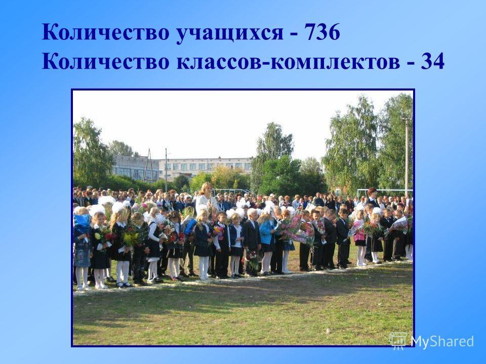 Количество учащихся - 736 Количество классов-комплектов - 34