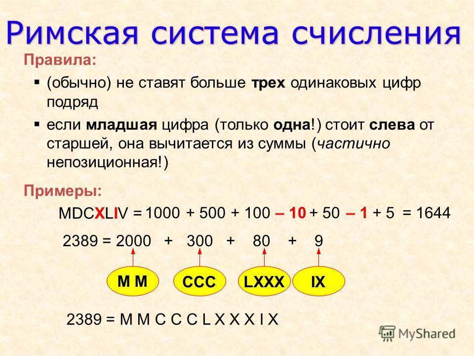 Правила: (обычно) не ставят больше трех одинаковых цифр подряд если младшая цифра (только одна!) стоит слева от старшей, она вычитается из суммы (частично непозиционная!) Примеры: MDCXLIV = 1000+ 500+ 100– 10+ 50– 1+ 5 2389 = 2000 + 300 + 80 + 9 2389