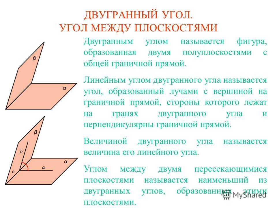 ДВУГРАННЫЙ УГОЛ. УГОЛ МЕЖДУ ПЛОСКОСТЯМИ Двугранным углом называется фигура, образованная двумя полуплоскостями с общей граничной прямой. Линейным углом двугранного угла называется угол, образованный лучами с вершиной на граничной прямой, стороны кото
