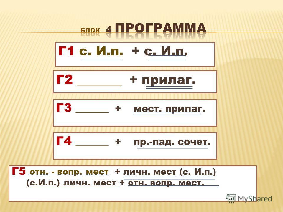 Г1 с. И.п. + с. И.п. Г2 _______ + прилаг. Г3 _______ + мест. прилаг. Г4 _______ + пр.-пад. сочет. Г5 отн. - вопр. мест + личн. мест (с. И.п.) (с.И.п.) личн. мест + отн. вопр. мест.