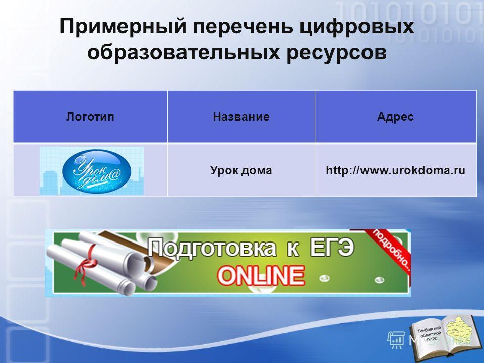 Примерный перечень цифровых образовательных ресурсов ЛоготипНазваниеАдрес Урок домаhttp://www.urokdoma.ru