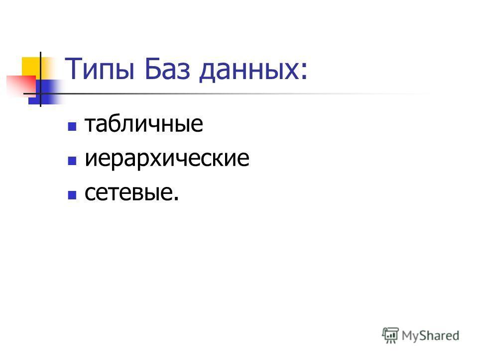 Типы Баз данных: табличные иерархические сетевые.