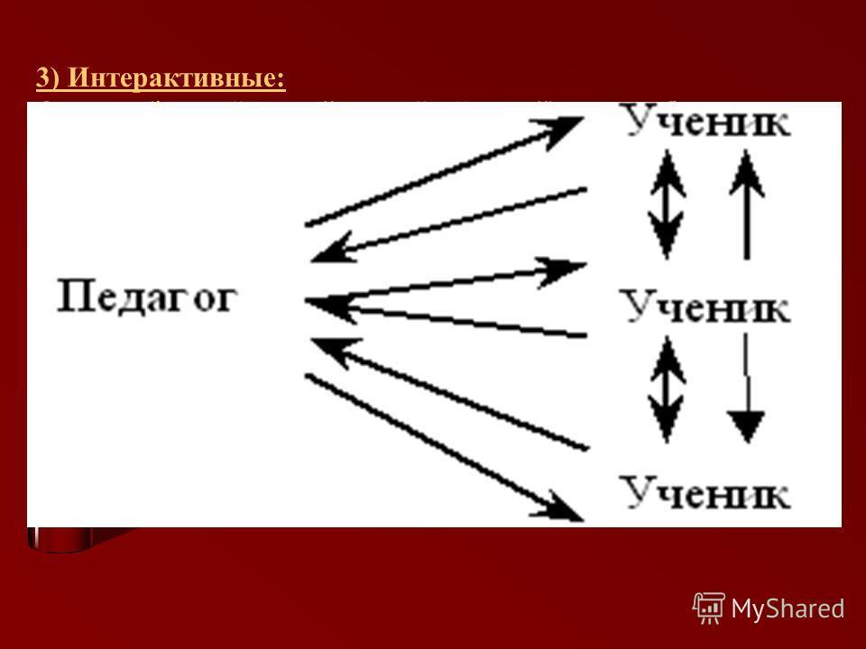 3) Интерактивные: От англ. (inter - между; act – действие) таким образом дословный перевод обозначает интерактивные методы – позволяющие учится взаимодействовать между собой; а интерактивное обучение – обучение построенное на взаимодействии всех обуч