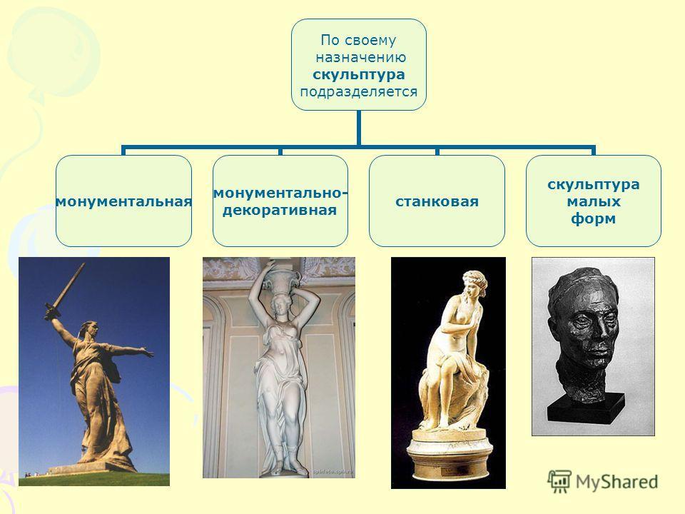 По своему назначению скульптура подразделяется монументальная монументально- декоративная станковая скульптура малых форм