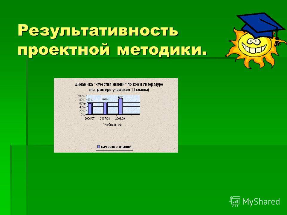 Результативность проектной методики.