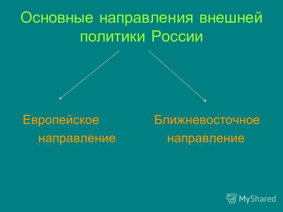 Основные направления внешней политики России Европейское Ближневосточное направление