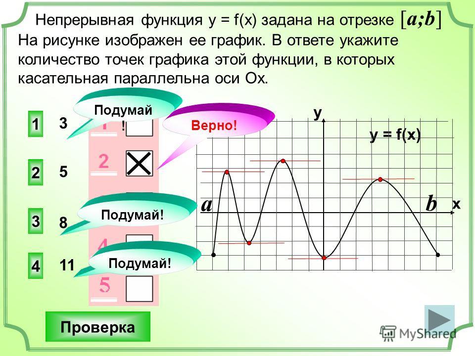 1 4 3 3 Непрерывная функция у = f(x) задана на отрезке [a;b] На рисунке изображен ее график. В ответе укажите количество точек графика этой функции, в которых касательная параллельна оси Ох. Проверка y = f(x) y x 2 11 8 Подумай ! Верно! 5 a b