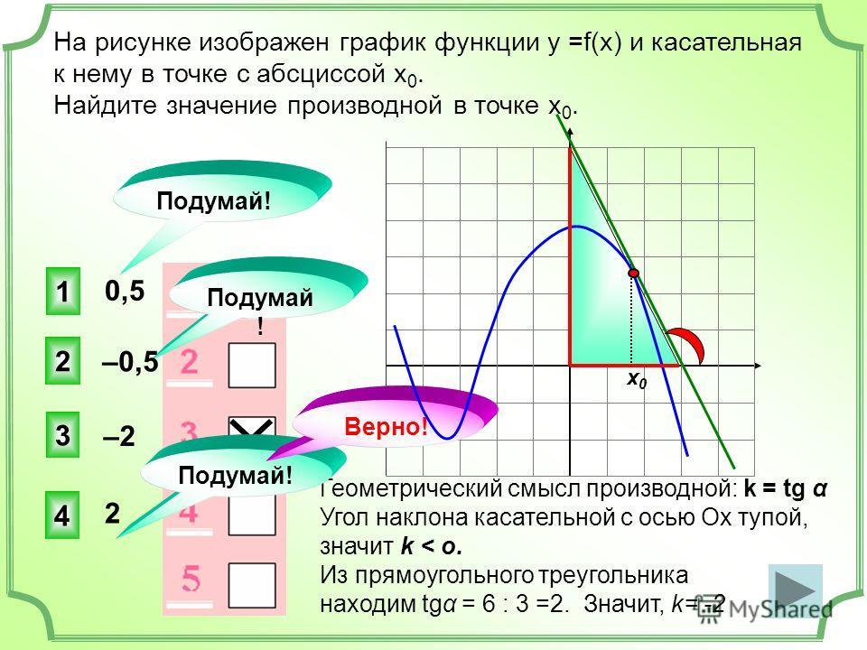 Геометрический смысл производной: k = tg α Угол наклона касательной с осью Ох тупой, значит k < o. Из прямоугольного треугольника находим tgα = 6 : 3 =2. Значит, k= -2 На рисунке изображен график функции у =f(x) и касательная к нему в точке с абсцисс