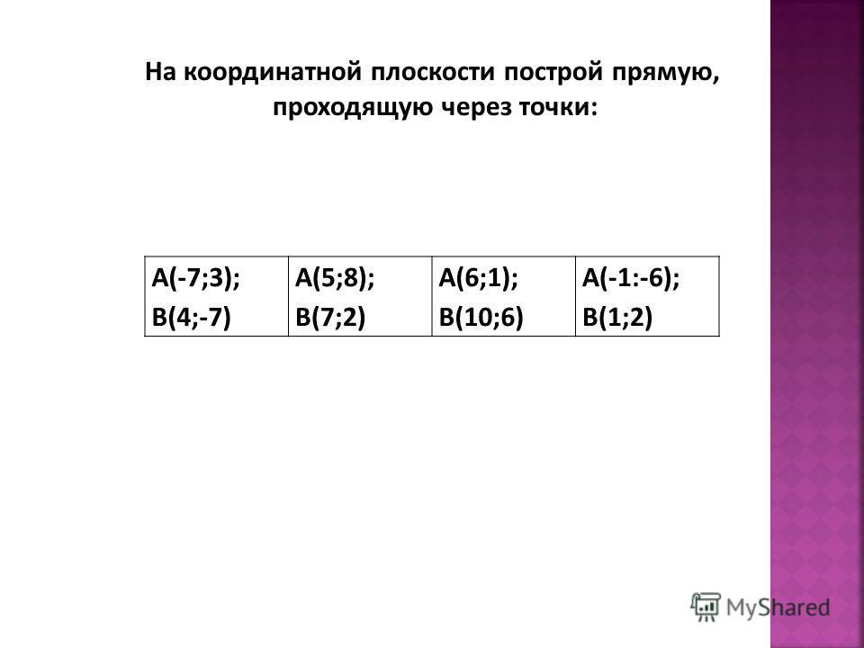 А(-7;3); В(4;-7) А(5;8); В(7;2) А(6;1); В(10;6) А(-1:-6); В(1;2) На координатной плоскости построй прямую, проходящую через точки: