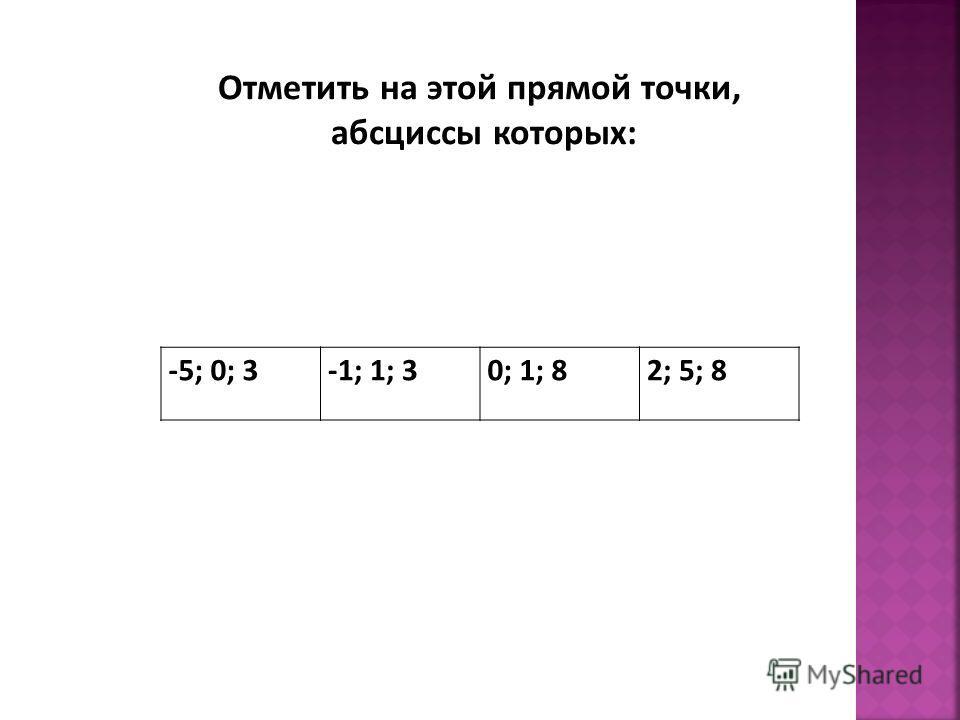 -5; 0; 3-1; 1; 30; 1; 82; 5; 8 Отметить на этой прямой точки, абсциссы которых: