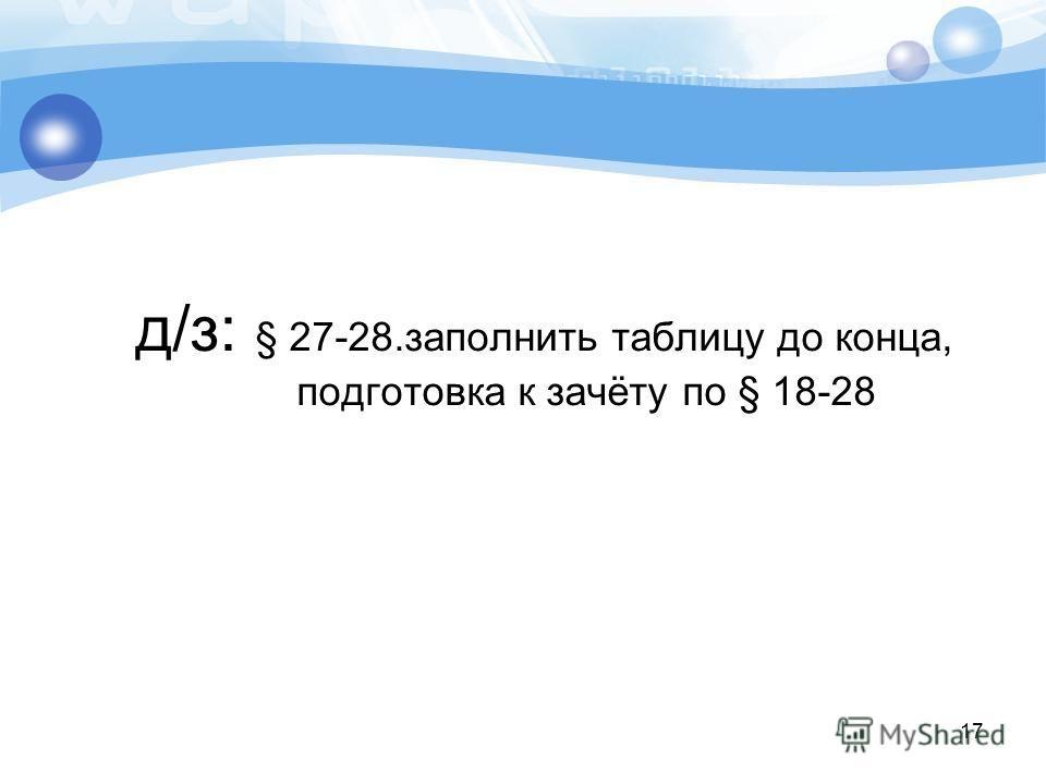 д/з: § 27-28.заполнить таблицу до конца, подготовка к зачёту по § 18-28 17