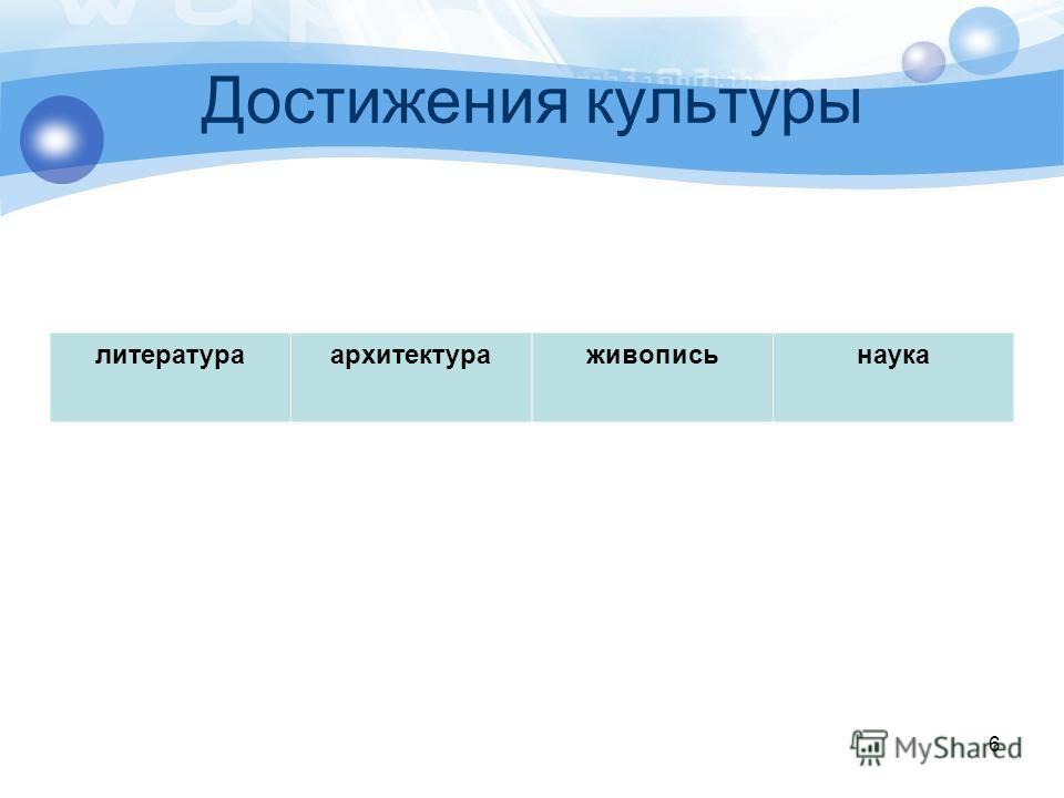 Достижения культуры 6 литератураархитектураживописьнаука