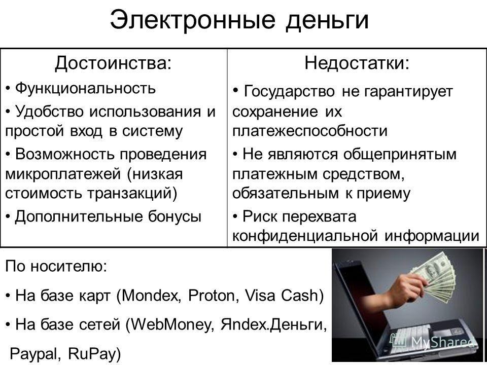Электронные деньги Достоинства: Функциональность Удобство использования и простой вход в систему Возможность проведения микроплатежей (низкая стоимость транзакций) Дополнительные бонусы Недостатки: Государство не гарантирует сохранение их платежеспос