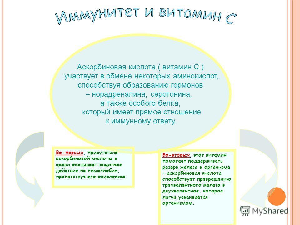 Аскорбиновая кислота ( витамин С ) участвует в обмене некоторых аминокислот, способствуя образованию гормонов – норадреналина, серотонина, а также особого белка, который имеет прямое отношение к иммунному ответу. Во-первых, присутствие аскорбиновой к