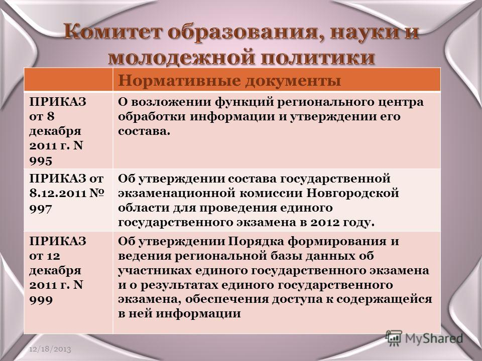 Нормативные документы РАСПОРЯЖЕНИЕ от 30 августа 2011 г. N 2843-10 Федеральная служба по надзору в сфере образования. Об установлении в 2012 году минимального количества баллов ЕГЭ по русскому языку … (36 баллов) РАСПОРЯЖЕНИЕ от 30 августа 2011 г. N