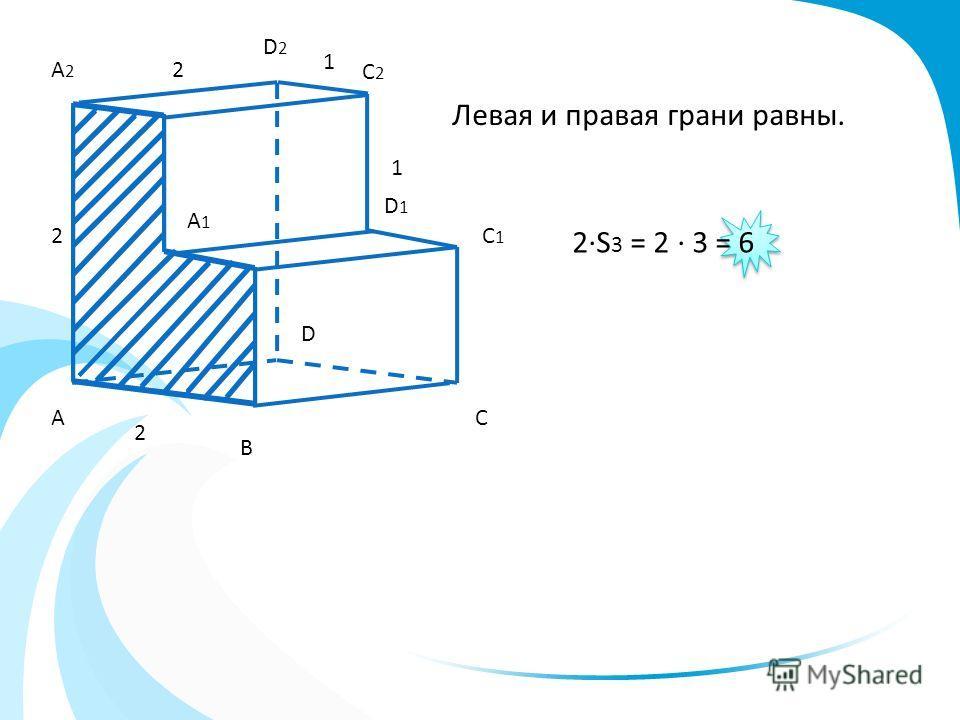 А В С D 2 2 1 1 C1C1 D2D2 D1D1 A2A2 A1A1 2·S 3 = 2 3 = 6 2 Левая и правая грани равны. С2С2