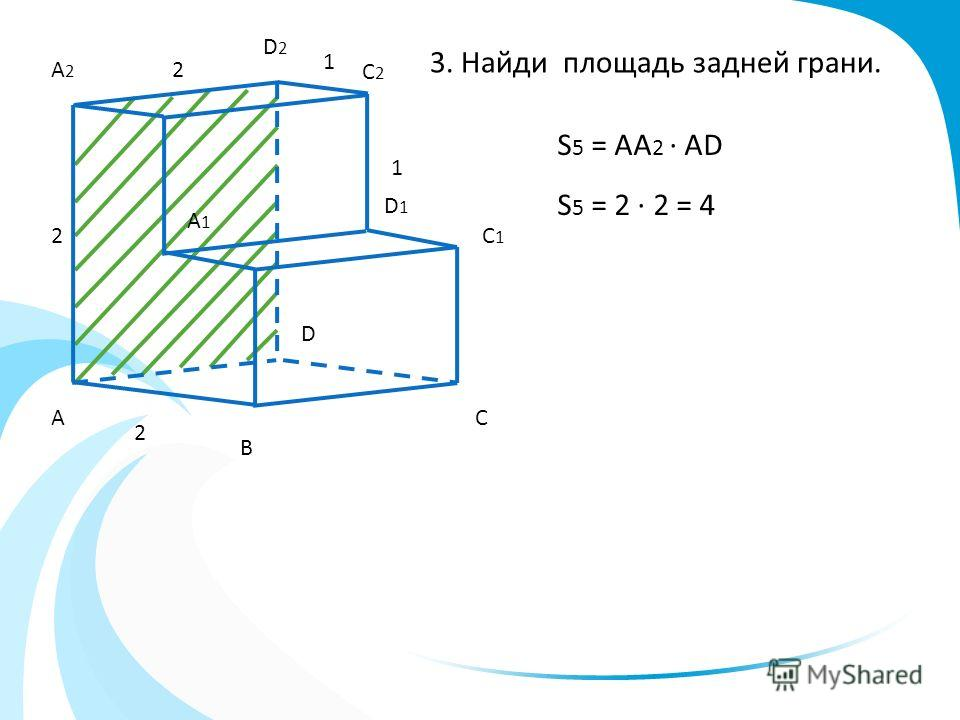 А В С D 2 2 2 3. Найди площадь задней грани. A2A2 D2D2 D1D1 C1C1 A1A1 С2С2 S 5 = AA 2 AD S 5 = 2 2 = 4 1 1