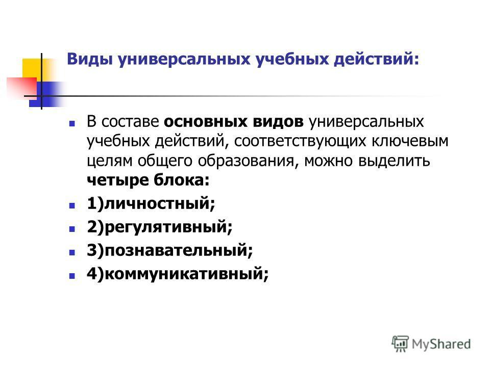 Виды универсальных учебных действий: В составе основных видов универсальных учебных действий, соответствующих ключевым целям общего образования, можно выделить четыре блока: 1)личностный; 2)регулятивный; 3)познавательный; 4)коммуникативный;
