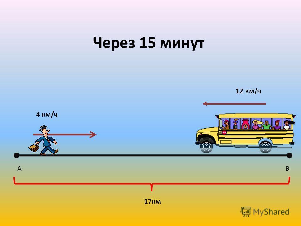 АВ 4 км/ч 17км Через 15 минут 12 км/ч