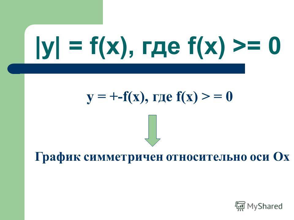 |y| = f(x), где f(x) >= 0 y = +-f(x), где f(x) > = 0 График симметричен относительно оси Ox