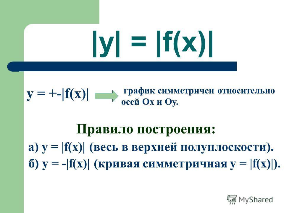 |y| = |f(x)| y = +-|f(x)| график симметричен относительно осей Ox и Oy. Правило построения: а) y = |f(x)| (весь в верхней полуплоскости). б) y = -|f(x)| (кривая симметричная y = |f(x)|).