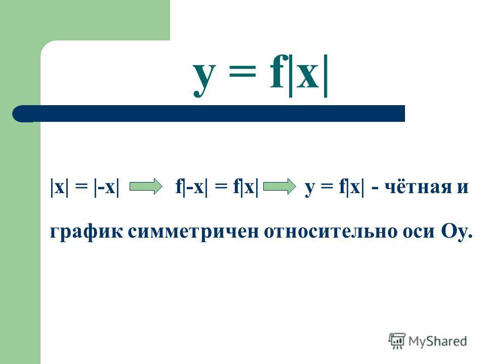 y = f|x| |x| = |-x|f|-x| = f|x|y = f|x| - чётная и график симметричен относительно оси Oy.
