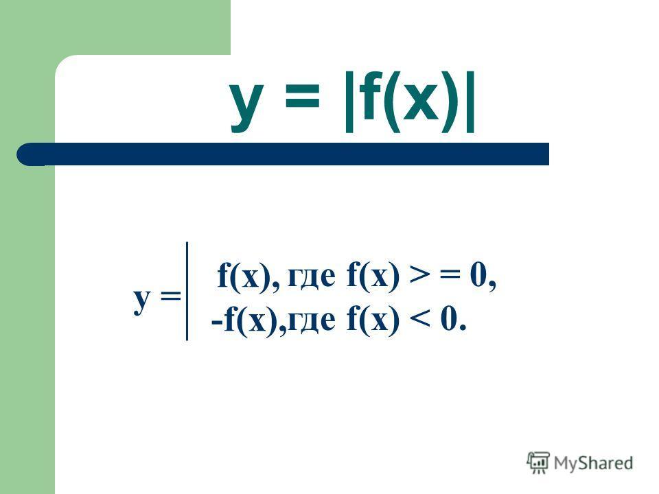 y = |f(x)| y = f(x), -f(x), где f(x) > = 0, где f(x) < 0.