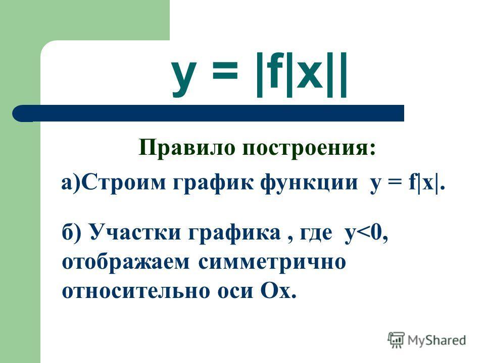 y = |f|x|| Правило построения: а)Строим график функции y = f|x|. б) Участки графика, где y