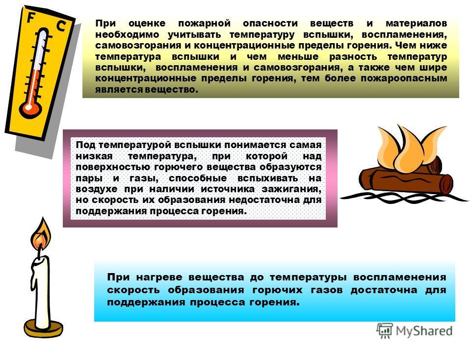 Виды процесса горения: Вспышка тление взрыв быстрое сгорание горючей смеси возгорание, с появлением пламени. горение, возникающее при отсутствии внешнего источника зажигания. Горение вещества без пламени. Воспламенение горение Самовозгорание Химическ