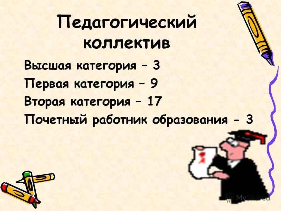Педагогический коллектив Высшая категория – 3 Первая категория – 9 Вторая категория – 17 Почетный работник образования - 3