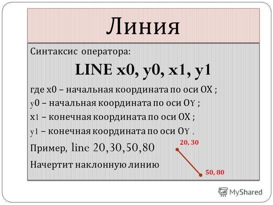 Линия Синтаксис оператора : LINE x0, y0, x1, y1 где х 0 – начальная координата по оси ОХ ; y0 – начальная координата по оси О Y ; х 1 – конечная координата по оси ОХ ; y1 – конечная координата по оси О Y. Пример, line 20,30,50,80 Начертит наклонную л