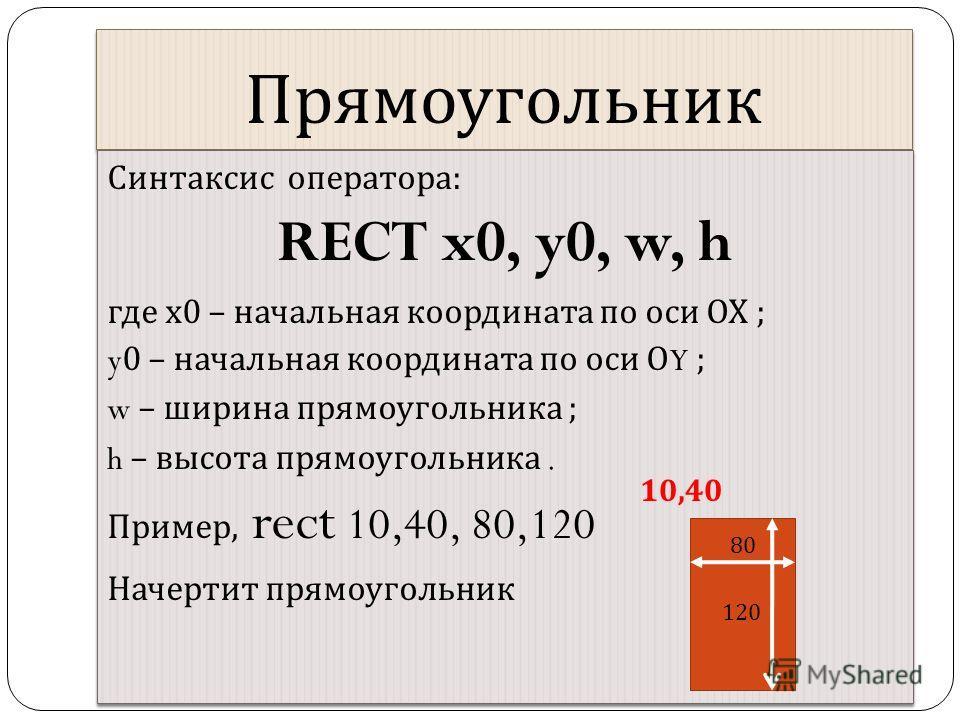 Прямоугольник Синтаксис оператора : RECT x0, y0, w, h где х 0 – начальная координата по оси ОХ ; y0 – начальная координата по оси О Y ; w – ширина прямоугольника ; h – высота прямоугольника. Пример, rect 10,40, 80,120 Начертит прямоугольник Синтаксис