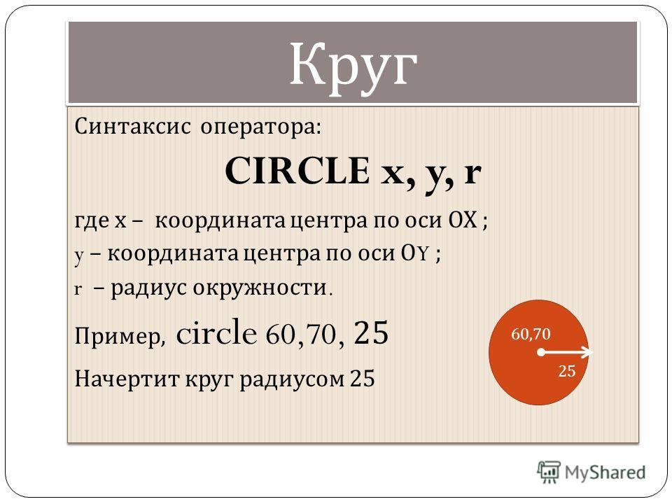 Круг Синтаксис оператора : CIRCLE x, y, r где х – координата центра по оси ОХ ; y – координата центра по оси О Y ; r – радиус окружности. Пример, circle 60,70, 25 Начертит круг радиусом 25 Синтаксис оператора : CIRCLE x, y, r где х – координата центр