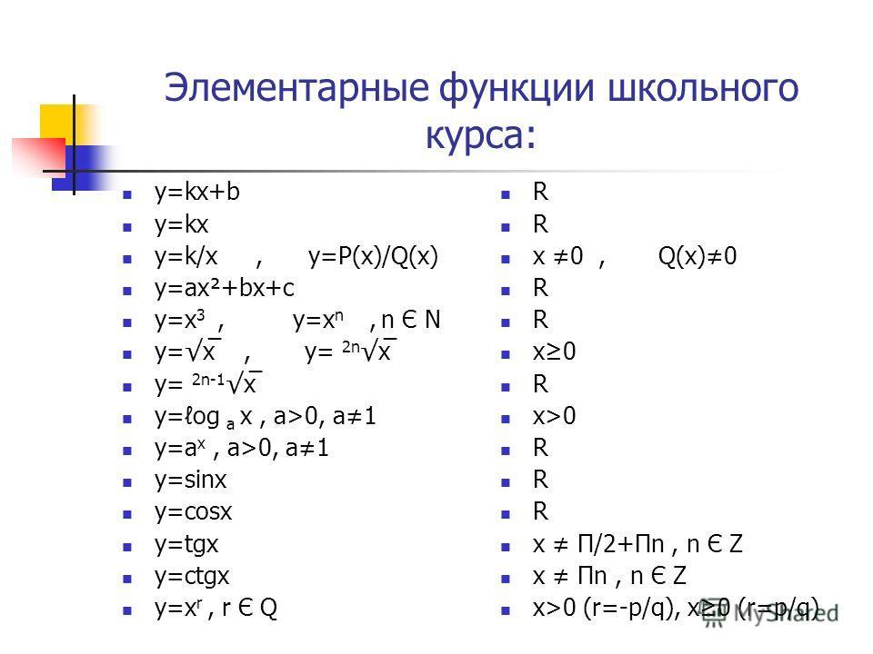 Элементарные функции школьного курса: у=kx+b у=kx у=k/x, у=P(x)/Q(x) у=ax²+bx+c у=х 3, у=х n, n Є N у=x̅, у= 2n x̅ у= 2n-1 x̅ у=og а x, а>0, а1 у=a х, а>0, а1 у=sinx у=cosx у=tgx у=ctgx у=х r, r Є Q R R x 0, Q(x)0 R R x0 R x>0 R R R x Π/2+Πn, n Є Z x