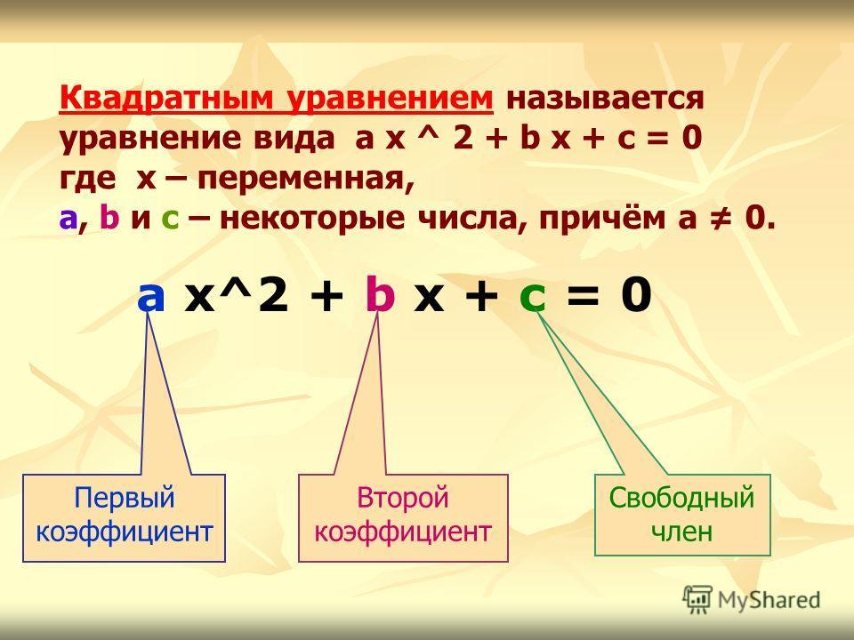 Квадратным уравнением называется уравнение вида a x ^ 2 + b x + c = 0 где х – переменная, a, b и c – некоторые числа, причём а 0. a x^2 + b x + c = 0 Первый коэффициент Второй коэффициент Свободный член