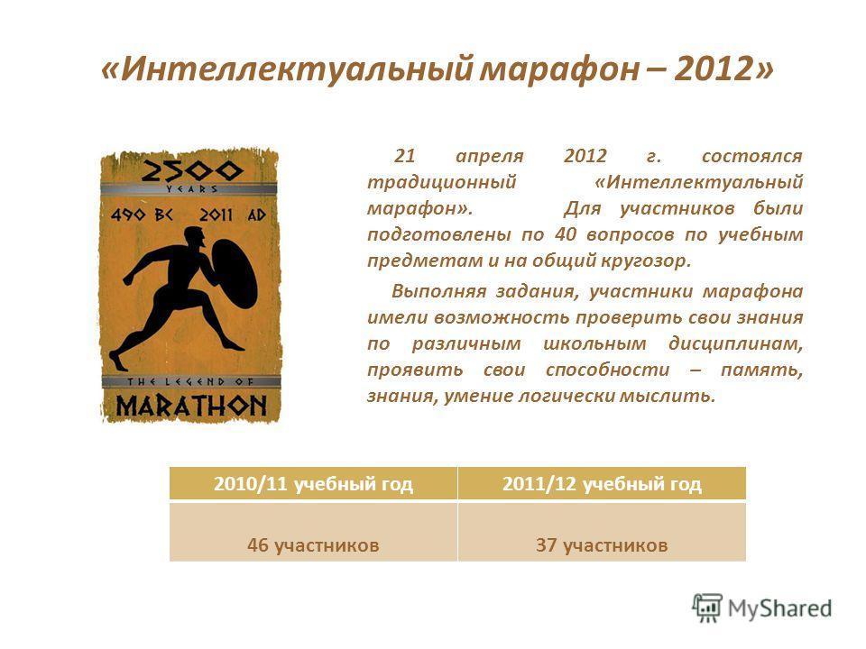 «Интеллектуальный марафон – 2012» 21 апреля 2012 г. состоялся традиционный «Интеллектуальный марафон». Для участников были подготовлены по 40 вопросов по учебным предметам и на общий кругозор. Выполняя задания, участники марафона имели возможность пр