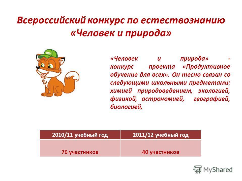 Всероссийский конкурс по естествознанию «Человек и природа» «Человек и природа» - конкурс проекта «Продуктивное обучение для всех». Он тесно связан со следующими школьными предметами: химией природоведением, экологией, физикой, астрономией, географие