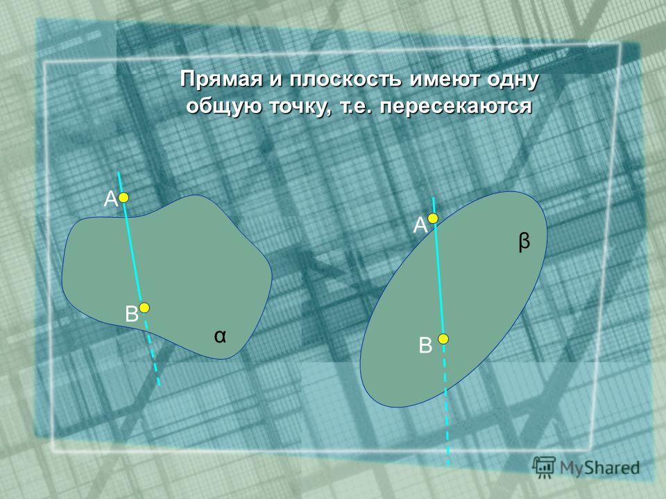 Прямая и плоскость имеют одну общую точку, т.е. пересекаются В А В А α β