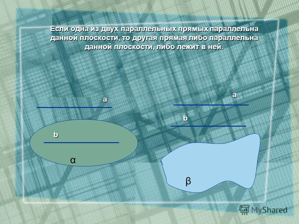 Если одна из двух параллельных прямых параллельна данной плоскости, то другая прямая либо параллельна данной плоскости, либо лежит в ней. а а b b α β