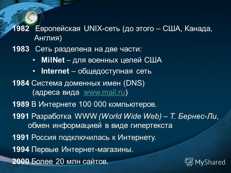 1982 Европейская UNIX-сеть (до этого – США, Канада, Англия) 1983 Сеть разделена на две части: MilNet – для военных целей США Internet – общедоступная сеть 1984 Система доменных имен (DNS) (адреса вида www.mail.ru)www.mail.ru 1989 В Интернете 100 000