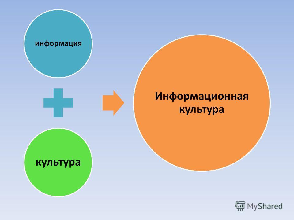 информация культура Информационная культура