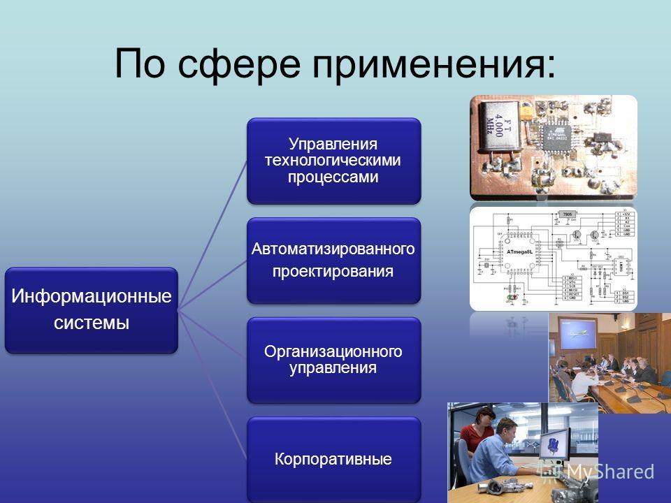 По сфере применения: Информационные системы Управления технологическими процессами Автоматизированного проектирования Организационного управления Корпоративные