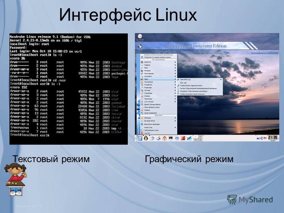 Интерфейс Linux Текстовый режимГрафический режим