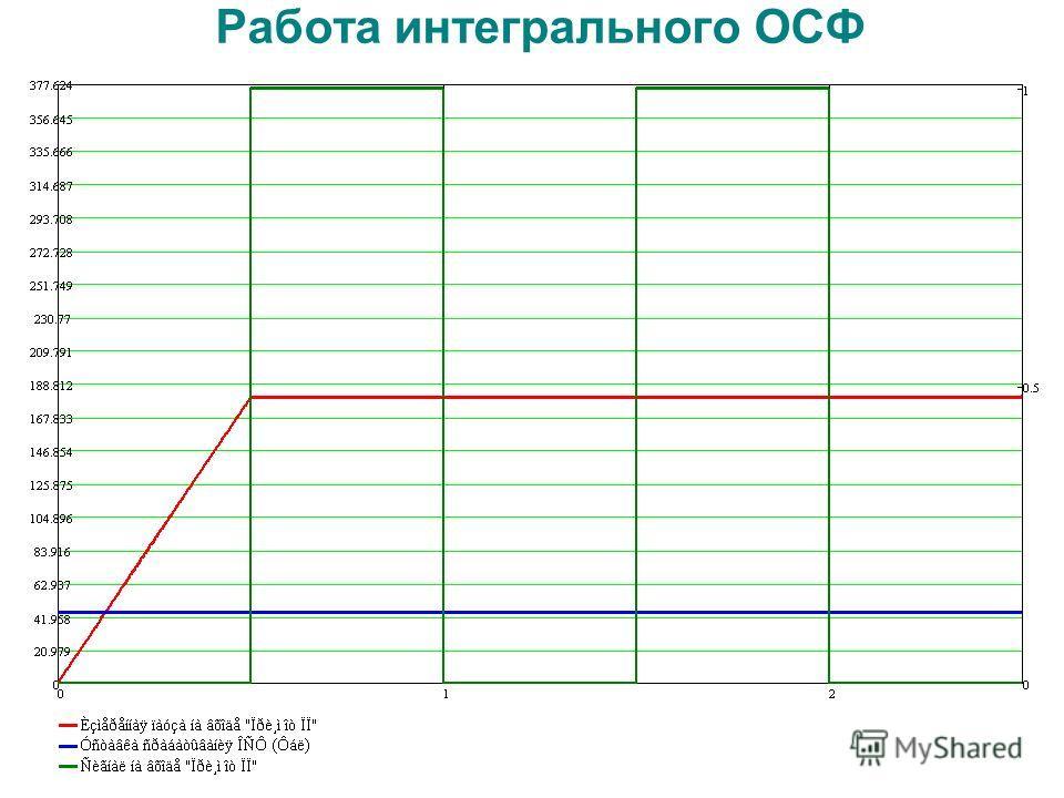Работа интегрального ОСФ